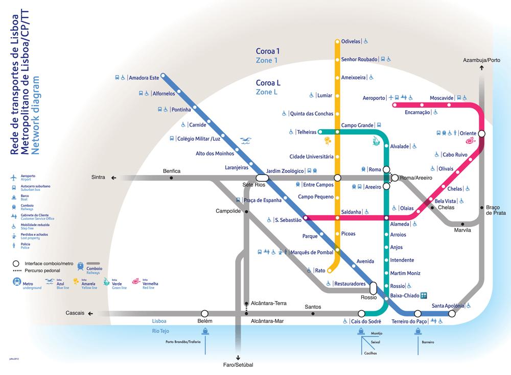 Metro van Lissabon 1